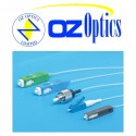 OZ Optics (Components)
