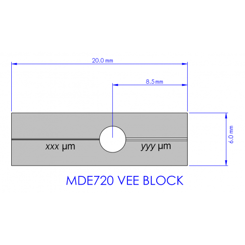 MDE720 - Custom Double V-groove